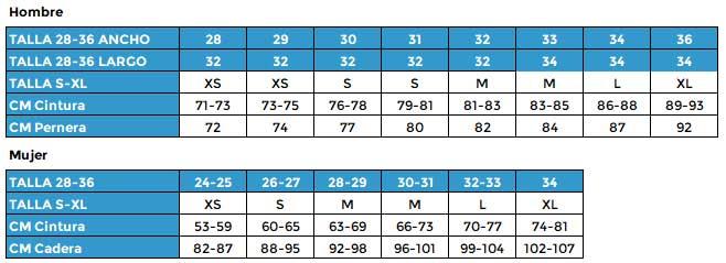 calendario Molde caja registradora  Guía de tallas de zapatillas, ropa y complementos de Atlas Stoked